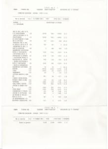 Отчет І тримесечие 2013 г.